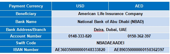 Life Insurance Metlife Uae